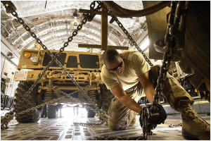 Top Trends Impacting the Defense Industry